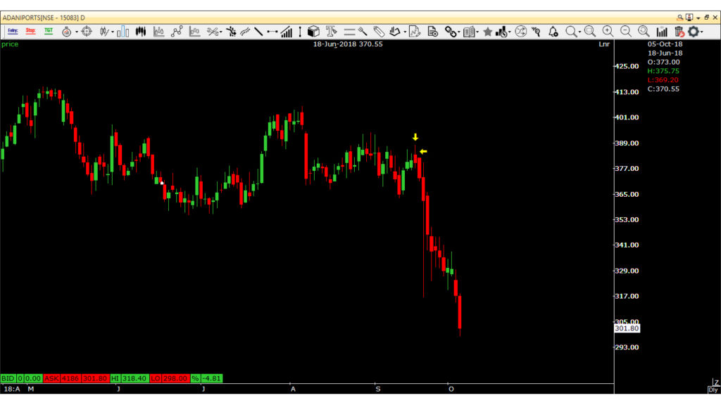 Marking Financial institutions trading zone