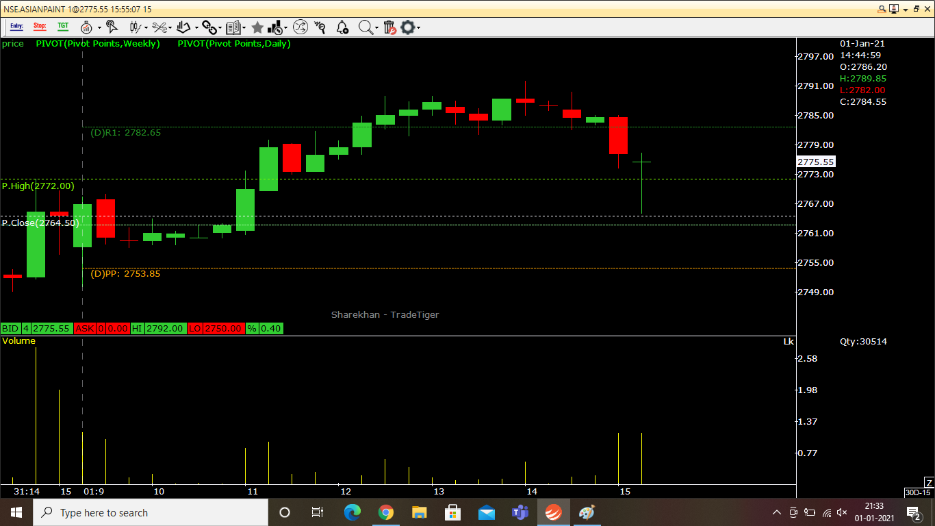 This image displays candlestick charts