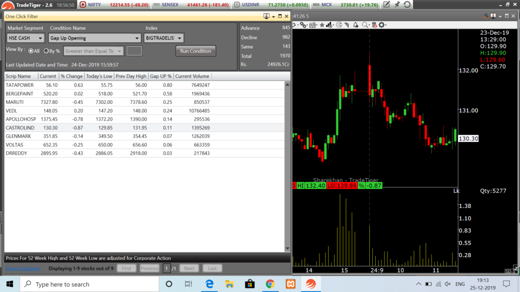 gap up stock scanner example